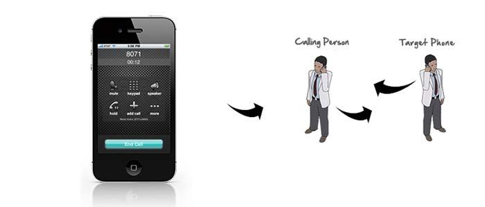 live-call-intercept